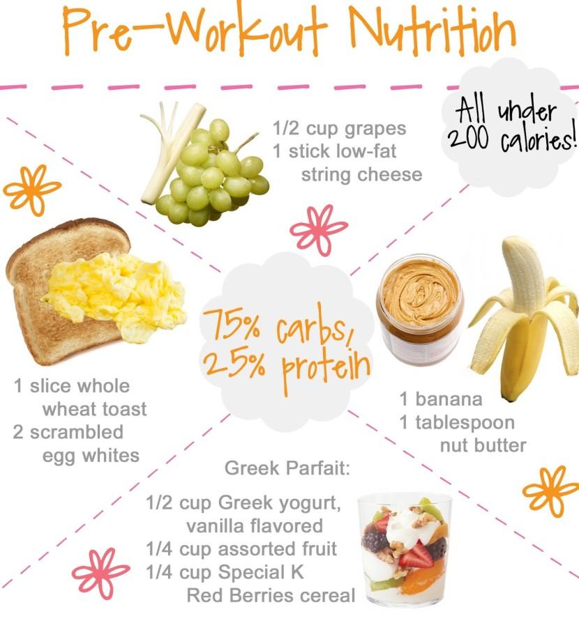 Preworkoutnutrition