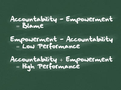 Accountability_Empowerment_Blame