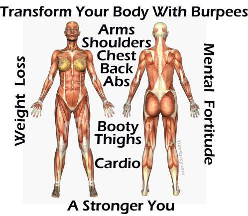burpee | A Kick In The Butt