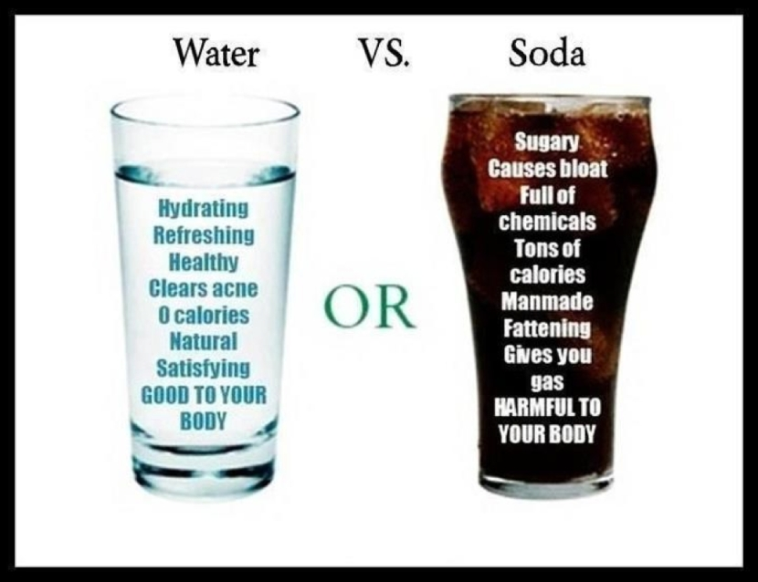 Image result for drink water inspiration