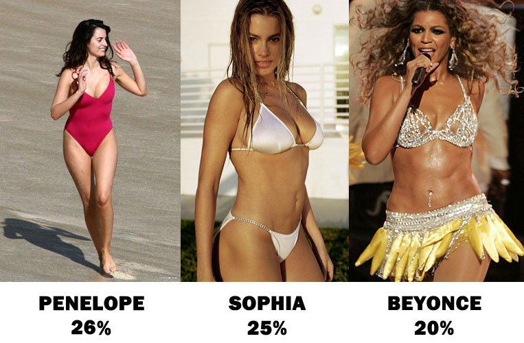 average body fat for women № 79609