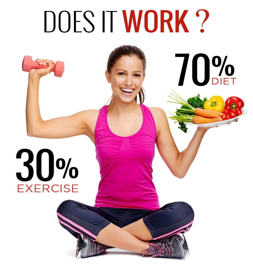 diet-and-exercise