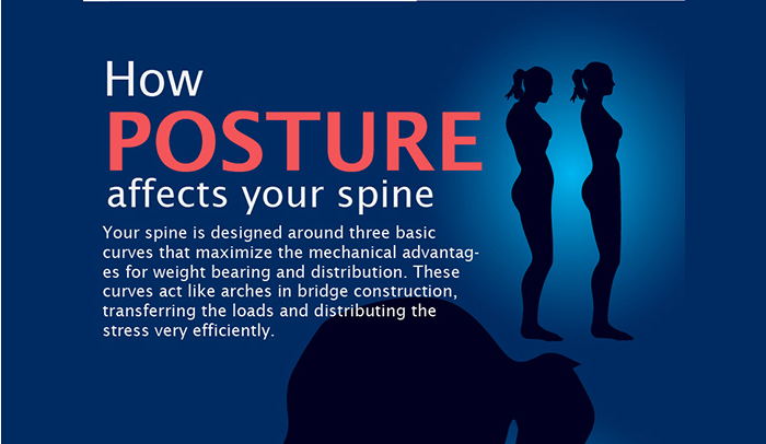 6-best-ways-to-correct-bad-posture