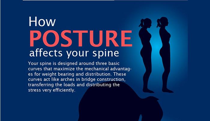 6-best-ways-to-correct-bad-posture