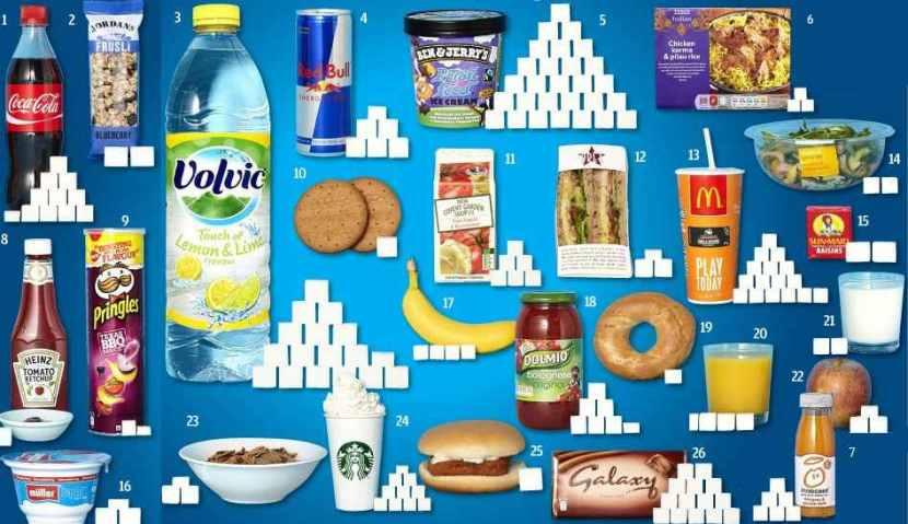 sugar-in-food (1)